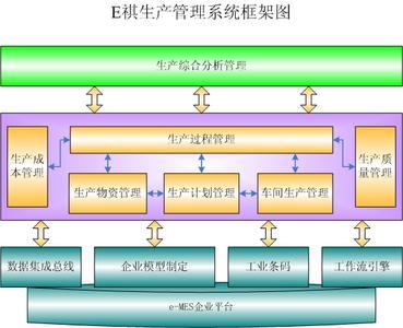 生产制造型企业如何做好生产管理计划